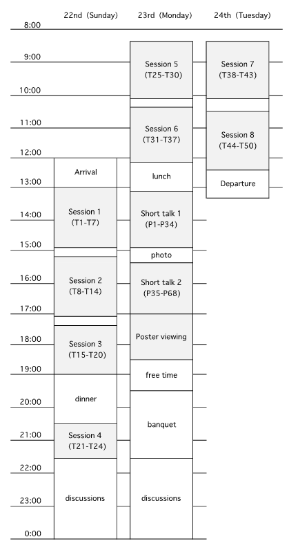 Time table_37th ws
