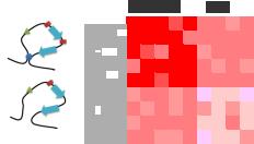 局所的構造の類似性の例